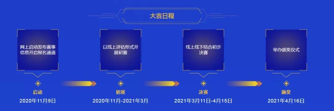 大赛赛程.webp.jpg